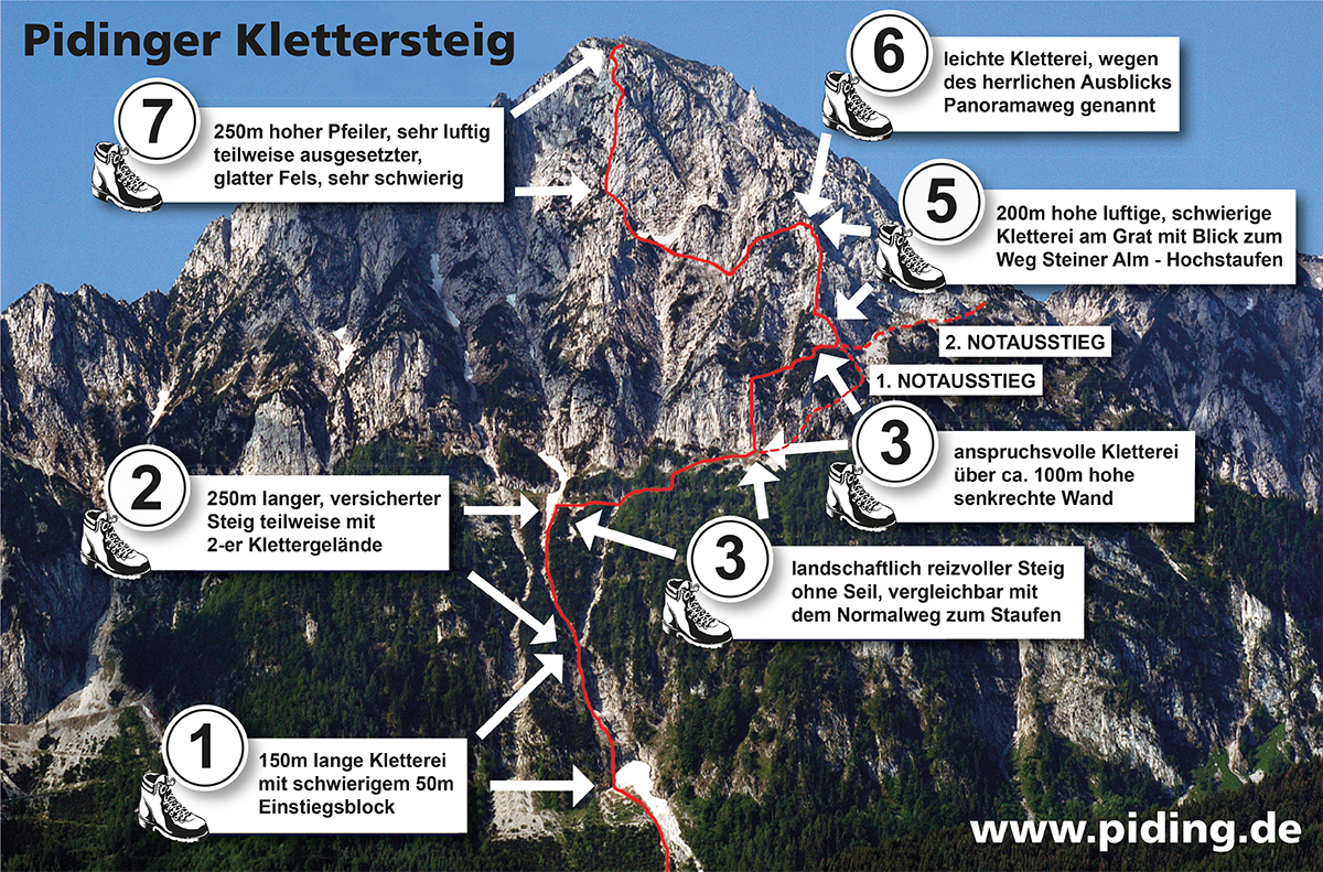 Beschreibung Pidinger Klettersteig